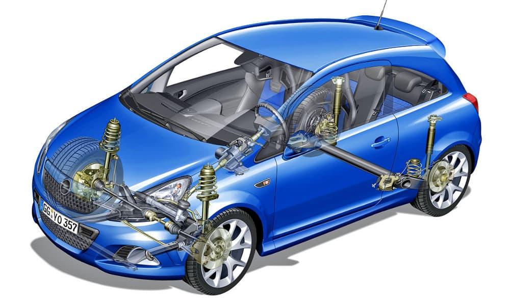 Mala alineación de las llantas o neumáticos